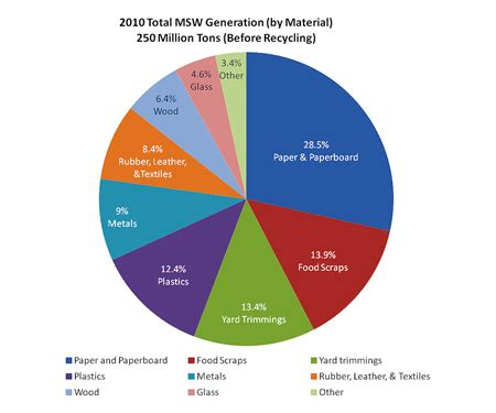 AN OVERVIEW ON WASTE PLASTIC UTILIZATION IN ASPHALTING OF